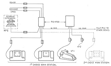 jpg    pictorial diagram of a     system showing the use of two junction boxes for the main station