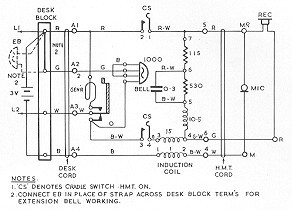 Wiring Diagram For Master Telephone Socket in addition Cat 5e Jack Wiring Diagram besides British Power Cord besides Wiring A Phone Socket Wire Diagram moreover Honda Gxv530 Wiring Diagram. on wall socket wiring diagram uk