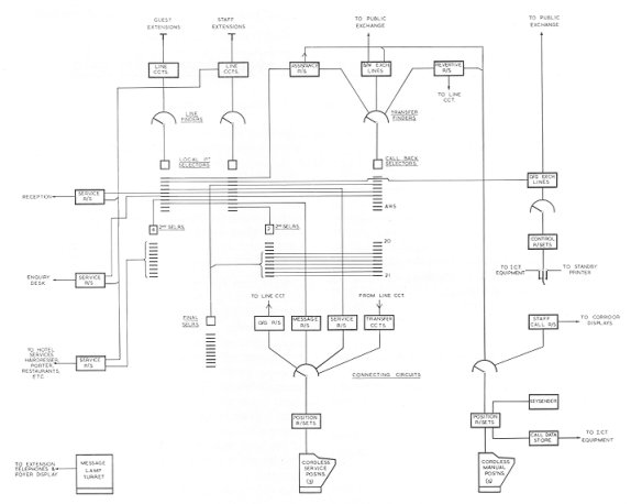 49 64 jpg simplified trunking diagram of the et4h pabx