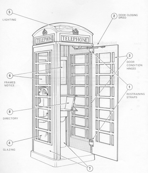 wiring diagram for pay phone