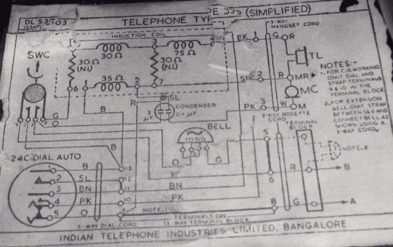 Iti  Indian Telephone Industries