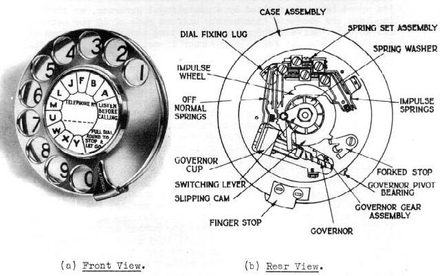 Rotary Dial Phone Wiring Diagram