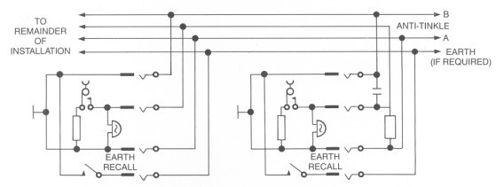 cable termination diagrams