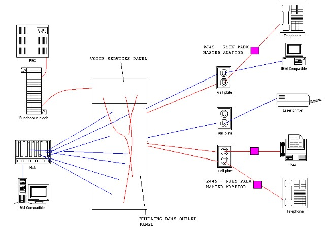 Telephone extension wiring diagram australia wiring center structured wiring rj45 balum pot adaptor cat5 rh britishtelephones com telephone plug wiring telephone wire connectors cheapraybanclubmaster Image collections